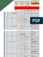 IPERC. TECNICOS INSTALACION DE SISTEMA DE SCARFIN