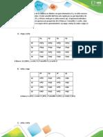 desarrollo ejercicios de genetica componente practico