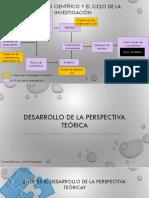 Desarrollo de la perspectiva teórica (virtual)