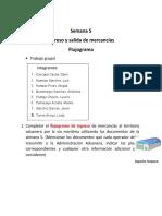 Gestion Aduanera - Semana 5 Taller (2)