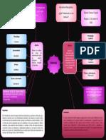 Mapa mental Fase 3
