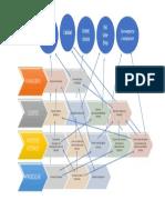 mapa estrategico modulo 1