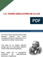 1.2.1_TEORIA ONDULATORIA (1)