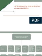 Komparasi Akuntansi Sektor Publik