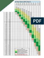 _flow_head_loss.pdf