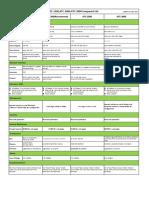 IT60socATC-1000-1200-2000-3000 Compare List(对比表)