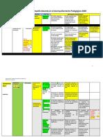 4. Instrumento para medir el desempeño docente Ap 2020 (1) (Reparado)