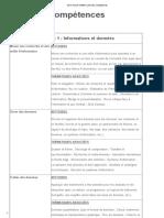 Compétence numériques-Liste des compétences