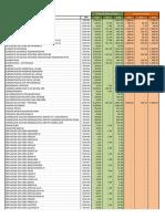 lista de precios y servicios con o sin iva