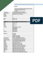 FORMATO DE INVENTARIO TECNICENTRO FD - copia.xlsx