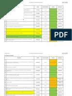 16. FP-LI-SIGC-016. LISTA MAESTRA INFORMACION DOCUMENTADA - copia (2).xlsx