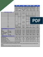 Tecnowelding-Propriedade das ligas de cobre