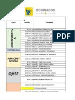 CONTROL ENTREGA DE DOTACION Y EPP - 2020