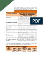 Evidencia INFORME 14-10-2020