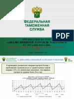 Analiz_vneshney_torgovli_tovarami_i_uslugami_Kitaya