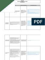 Check List Sistema Calidad ISO 9001-2015