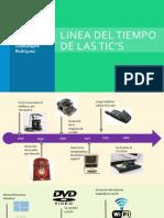 LINEA DEL TIEMPO DE LAS TIC'S