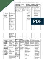 PROPUESTAS DE MEJORA EN LA COMPETENCIA EN CONOCIMIENTO E INTERACCIÓN CON EL MUNDO FÍSICO NATURAL_LINGUISTICA_Y_MATEMATICA