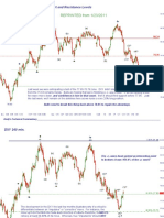 DXY Short Term Update 6 Feb 11