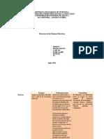 Estructura de los sistemas educativos