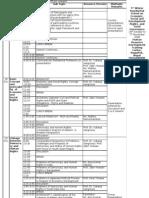 5th ESDR Program Schedule