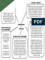 SOBERANIA Y NACIÓN.pptx