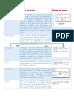 biologia cuadro.docx