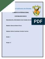Denominación y movimiento de las cuentas de activo y pasivo.docx