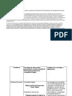 Aportes colaborativos_ paso 4 Accion psicosocial comunitaria