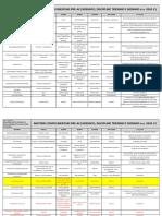 materie-complementari-pre-accademico-e-discipline-triennio-biennio
