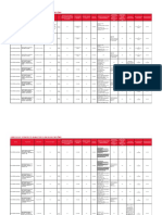 Admission à Sciences Po en master ou en double diplôme - Récapitulatif (1).pdf