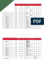Admission à Sciences Po en master ou en double diplôme - Récapitulatif.pdf
