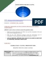 WORKING-DEFINING-LEVEL-C2