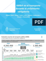 Usuarios transporte público 03.11.2020