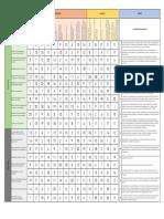 DOFA PMO.pdf