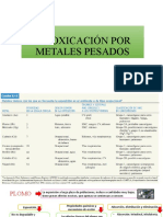 Intox.-por-metales.pptx