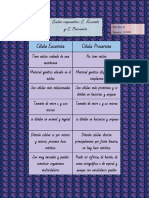 C ANIMAL Y C VEGETAL COMPARATIVO.pdf