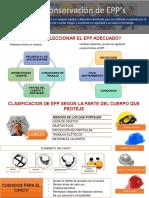 Infografia Uso y conservacion de EPP's