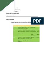 Onicocriptosis Clasificación Por Distintos Autores