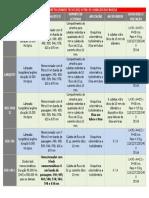 Tabela-comparativa-familia-BIO-10072015