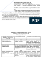 rekomendacii_Biologiya_VII-XI-kl (1).docx