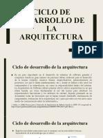 Ciclo desarrollo arquitectura