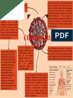MAPA CONCEPTUAL CORONAVIRUS