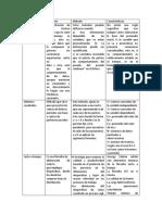 Matriz comparativa de los pronosticos de compras.docx