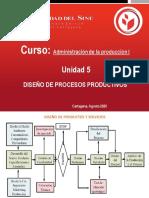 UNIDAD # 5-DISEÑO DE PROCESOS PRODUCTIVOS