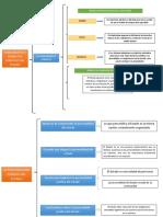 Fundamentos y atributos jurídicos del estado (1).pdf