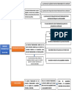 DERECHOS BERNAL PULIDO.pdf
