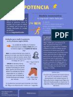 POTENCIA infografía