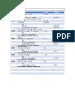 tarea 2 de contabilidad y finanzas uapa