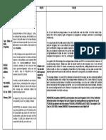 CARINO vs. CARINO Case Digest